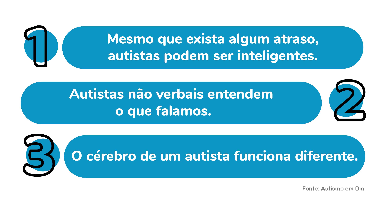 Informações sobre autismo